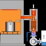 Nuevo: Sistema compacto de pirólisis al vacío ideal para la producción de artículos médicos de plástico SCHWING Technologies limpia pequeños moldes de herramientas y piezas de máquinas